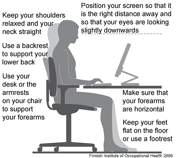 Good working posture.